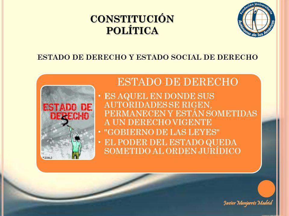 CONSTITUCIÓN POLÍTICA ESTADO DE DERECHO Y ESTADO SOCIAL DE DERECHO ESTADO DE DERECHO E S AQUEL EN DONDE SUS AUTORIDADES SE RIGEN, PERMANECEN Y ESTÁN S