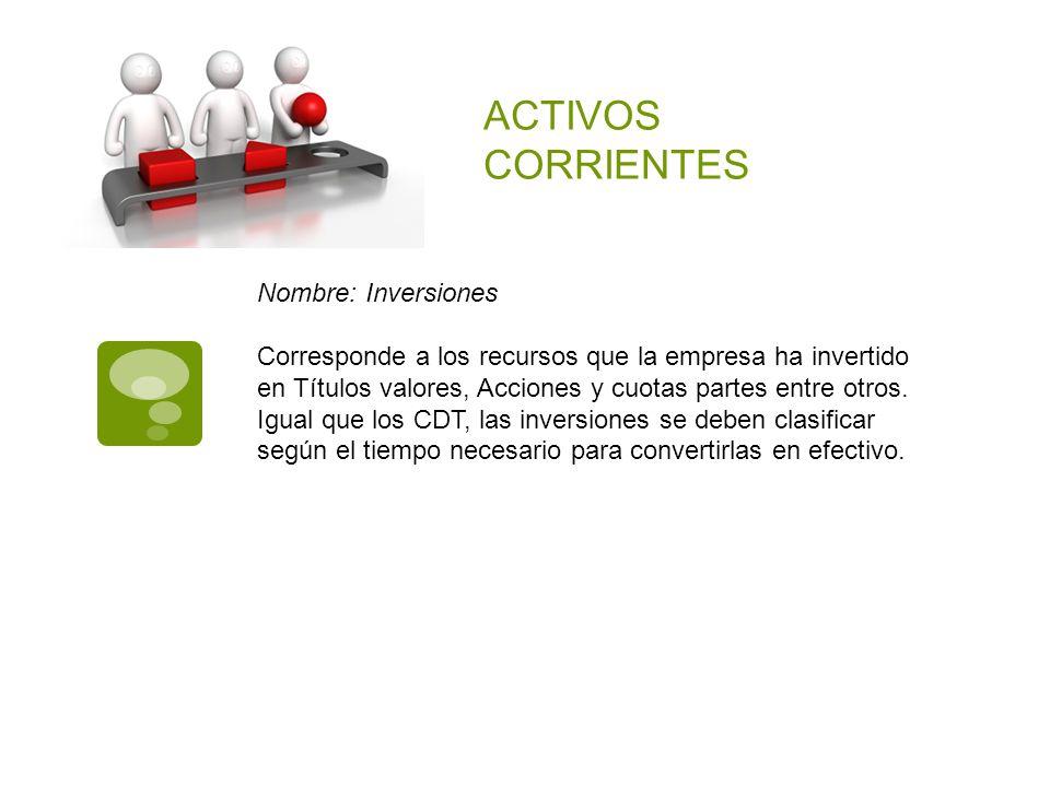 ACTIVOS CORRIENTES Nombre: Inversiones Corresponde a los recursos que la empresa ha invertido en Títulos valores, Acciones y cuotas partes entre otros