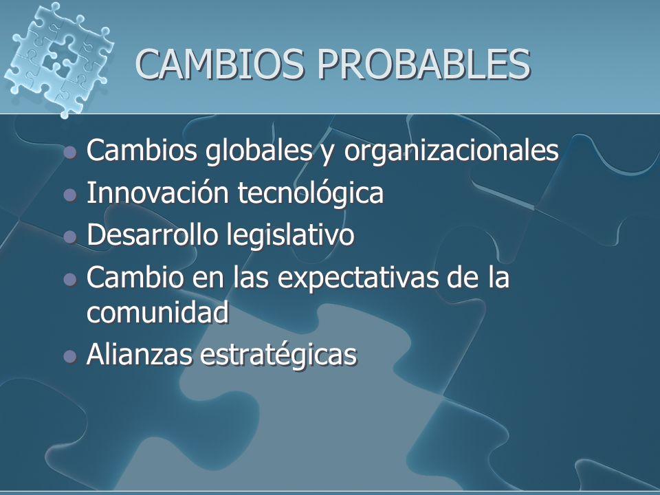 CAMBIOS PROBABLES Cambios globales y organizacionales Innovación tecnológica Desarrollo legislativo Cambio en las expectativas de la comunidad Alianza