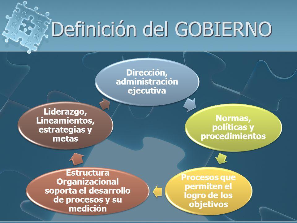 Definición del GOBIERNO Dirección, administración ejecutiva Normas, políticas y procedimientos Procesos que permiten el logro de los objetivos Estruct