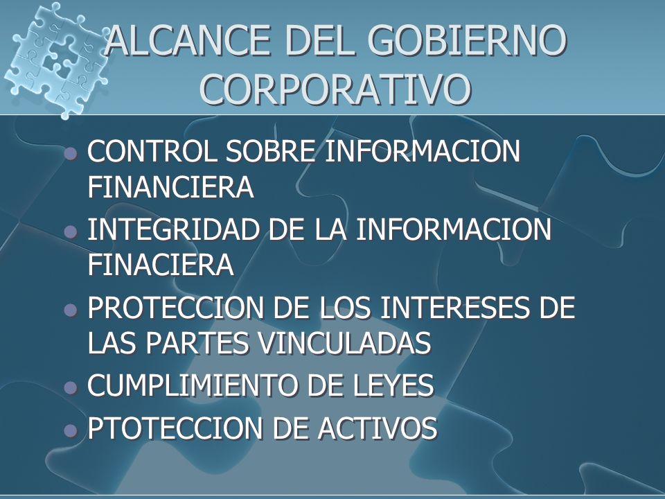 ALCANCE DEL GOBIERNO CORPORATIVO CONTROL SOBRE INFORMACION FINANCIERA INTEGRIDAD DE LA INFORMACION FINACIERA PROTECCION DE LOS INTERESES DE LAS PARTES