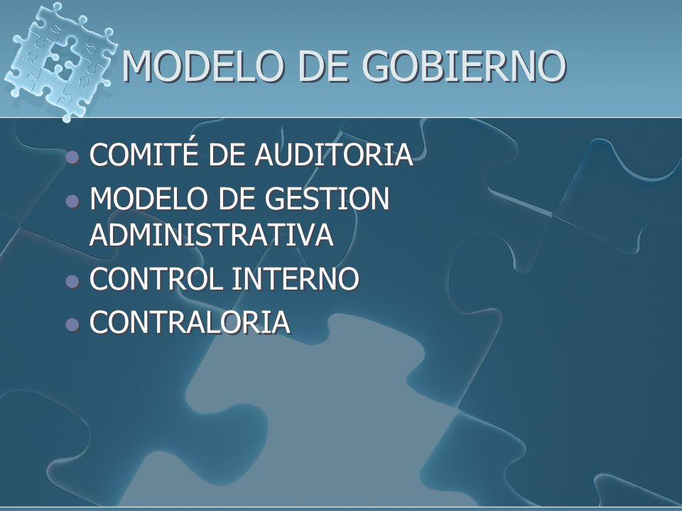 MODELO DE GOBIERNO COMITÉ DE AUDITORIA MODELO DE GESTION ADMINISTRATIVA CONTROL INTERNO CONTRALORIA COMITÉ DE AUDITORIA MODELO DE GESTION ADMINISTRATI
