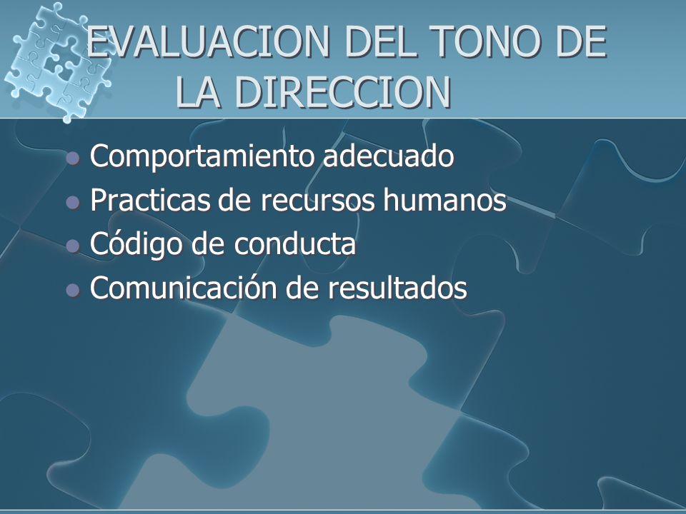 EVALUACION DEL TONO DE LA DIRECCION Comportamiento adecuado Practicas de recursos humanos Código de conducta Comunicación de resultados Comportamiento