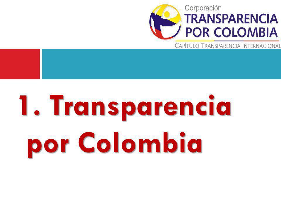 1. Transparencia por Colombia