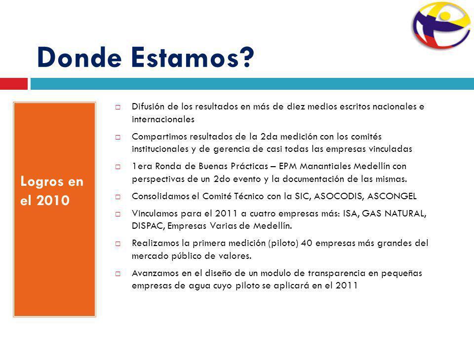Logros en el 2010 Difusión de los resultados en más de diez medios escritos nacionales e internacionales Compartimos resultados de la 2da medición con los comités institucionales y de gerencia de casi todas las empresas vinculadas 1era Ronda de Buenas Prácticas – EPM Manantiales Medellín con perspectivas de un 2do evento y la documentación de las mismas.