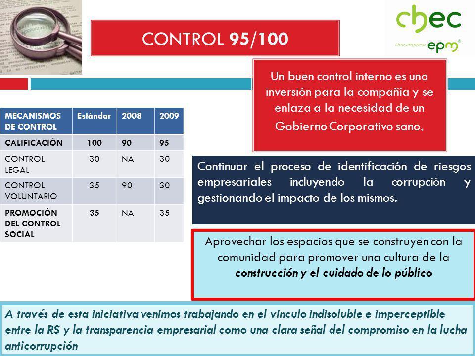 CONTROL 95/100 MECANISMOS DE CONTROL Estándar20082009 CALIFICACIÓN1009095 CONTROL LEGAL 30NA30 CONTROL VOLUNTARIO 359030 PROMOCIÓN DEL CONTROL SOCIAL 35NA35 Aprovechar los espacios que se construyen con la comunidad para promover una cultura de la construcción y el cuidado de lo público Un buen control interno es una inversión para la compañía y se enlaza a la necesidad de un Gobierno Corporativo sano.