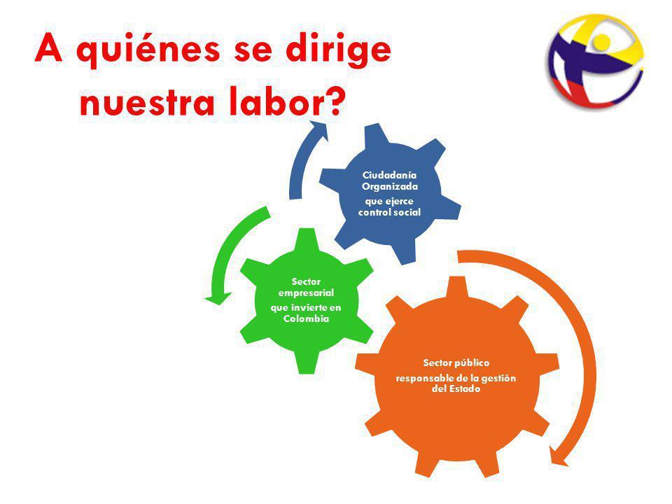 A quiénes se dirige nuestra labor? Sector público responsable de la gestión del Estado Sector empresarial que invierte en Colombia Ciudadanía Organiza
