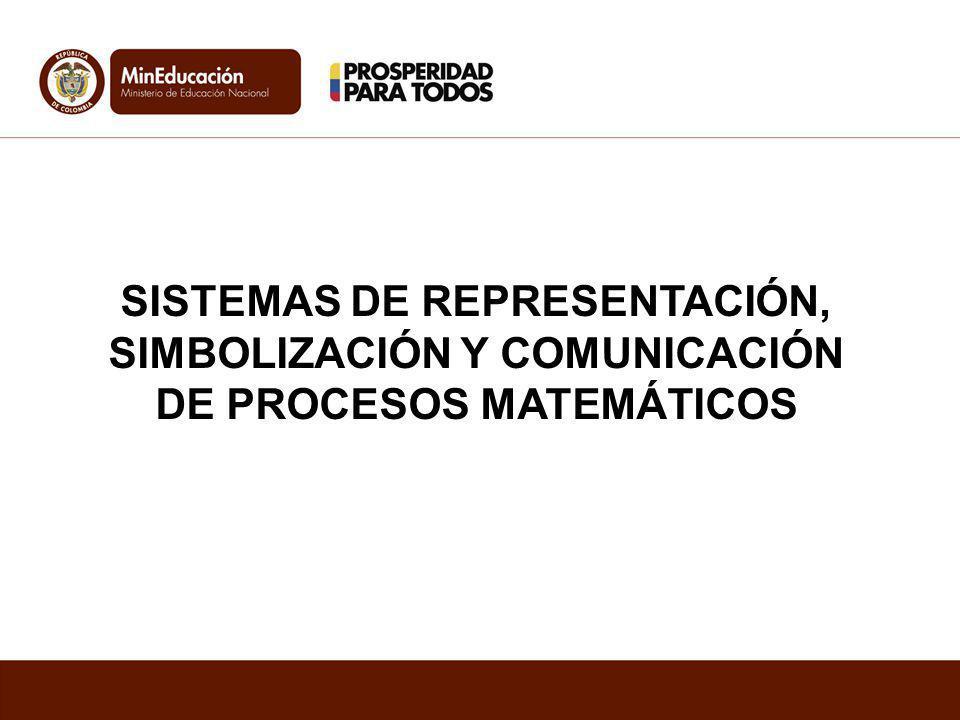 SISTEMAS DE REPRESENTACIÓN, SIMBOLIZACIÓN Y COMUNICACIÓN DE PROCESOS MATEMÁTICOS