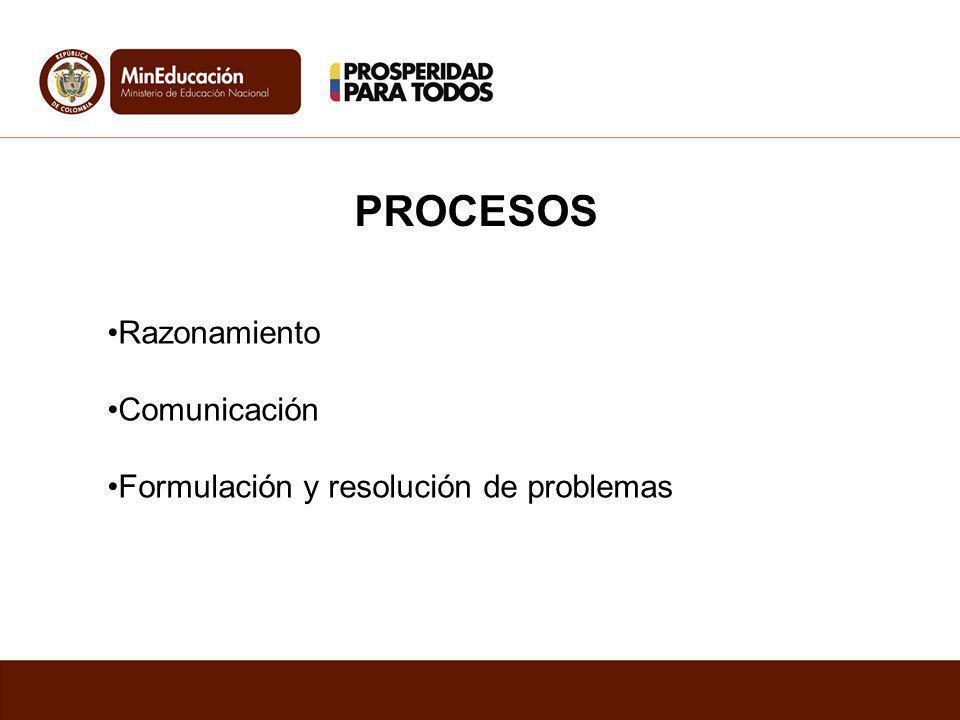 PROCESOS Razonamiento Comunicación Formulación y resolución de problemas