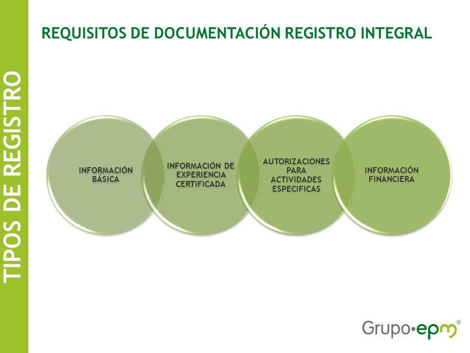 TIPOS DE REGISTRO SISTEMA DE INFORMACIÓN DE CONTRATISTAS EPM REQUISITOS DE DOCUMENTACIÓN REGISTRO INTEGRAL INFORMACIÓN BÁSICA INFORMACIÓN DE EXPERIENCIA CERTIFICADA AUTORIZACIONES PARA ACTIVIDADES ESPECIFICAS INFORMACIÓN FINANCIERA