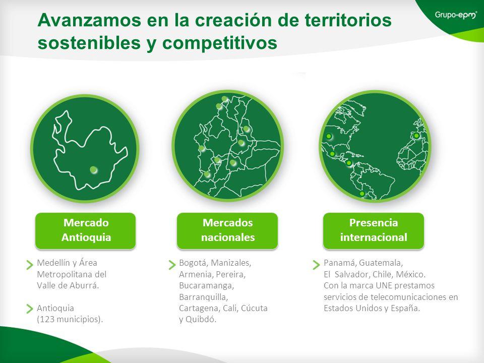 TIPOS DE REGISTRO REQUISITOS DE DOCUMENTACIÓN REGISTRO INTEGRAL INFORMACIÓN FINANCIERA Formulario No.