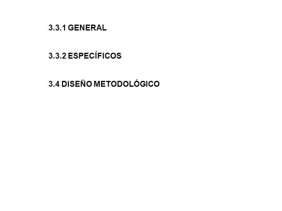 3.3.1 GENERAL 3.3.2 ESPECÍFICOS 3.4 DISEÑO METODOLÓGICO