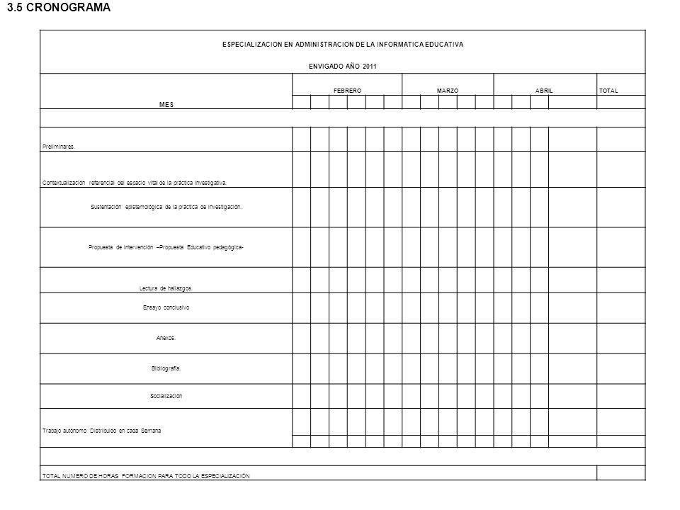 ESPECIALIZACION EN ADMINISTRACION DE LA INFORMATICA EDUCATIVA ENVIGADO AÑO 2011 MES FEBREROMARZOABRIL TOTAL Preliminares.