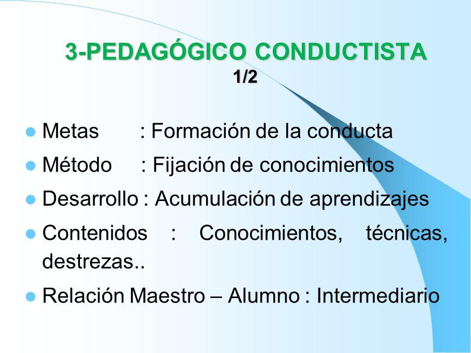 PEDAGOGICO CONDUCTISTA 2/2 Procura producir aprendizajes, retenerlos y transferirlo bajo un método que fija resultados predefinidos por objetivos medibles, precisos, breves, lógicos y exactos.