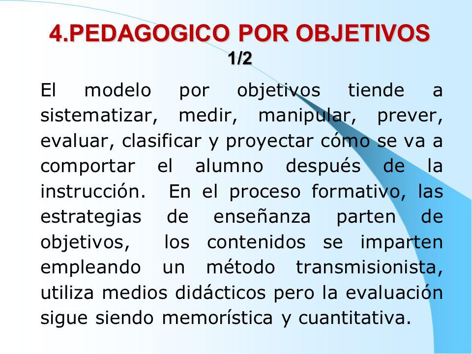 PEDAGOGICO POR OBJETIVOS 2/2 La evaluación se realiza a lo largo del proceso de enseñanza y se controla permanentemente en función del cumplimiento de los objetivos instruccionales.