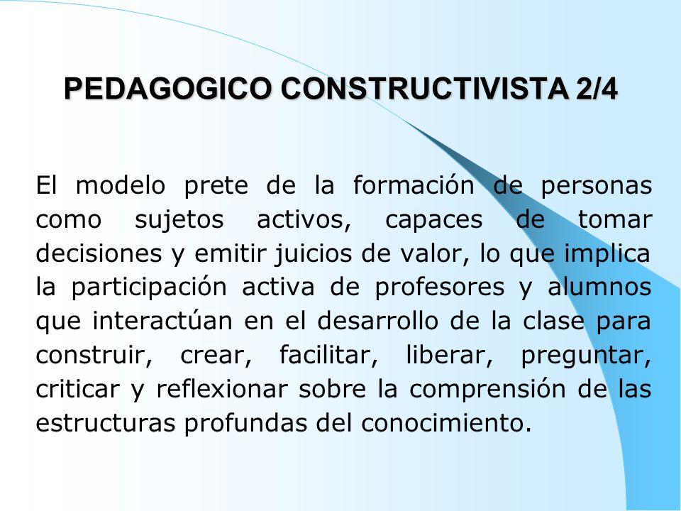 PEDAGOGICO CONSTRUCTIVISTA 3/4 El eje del modelo es el aprender haciendo.