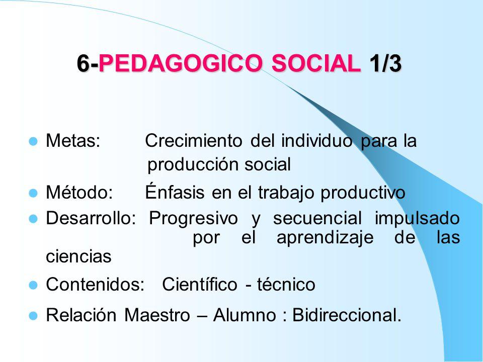 PEDAGOGICO SOCIAL 2/3 En este modelo los alumnos desarrollan su personalidad y sus capacidades cognitivas en torno a las necesidades sociales para una colectividad en consideración del hacer científico.
