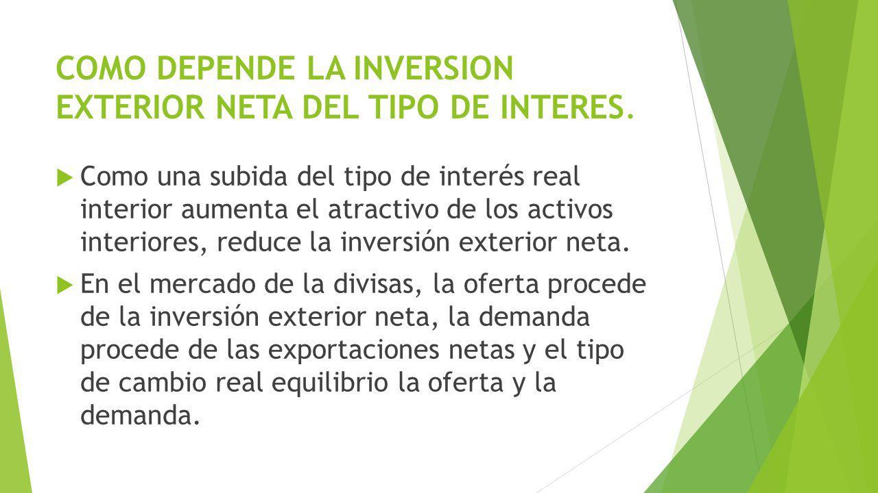 COMO DEPENDE LA INVERSION EXTERIOR NETA DEL TIPO DE INTERES. Como una subida del tipo de interés real interior aumenta el atractivo de los activos int