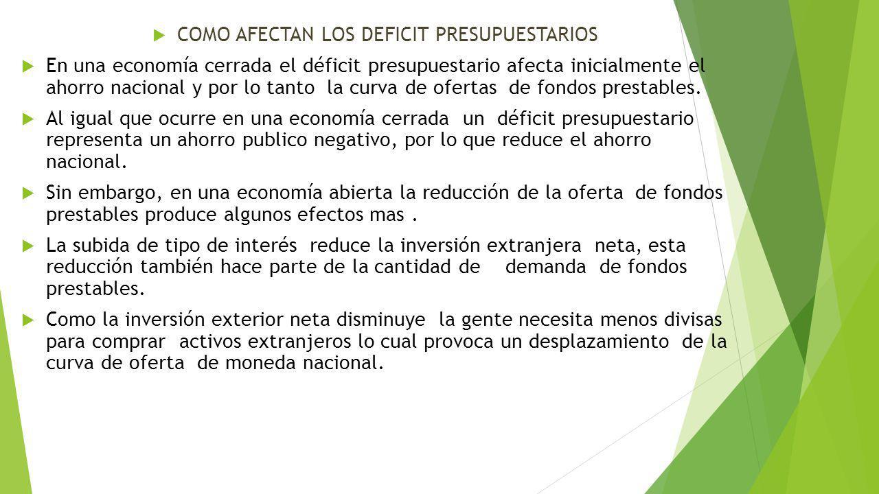 COMO AFECTAN LOS DEFICIT PRESUPUESTARIOS En una economía cerrada el déficit presupuestario afecta inicialmente el ahorro nacional y por lo tanto la cu