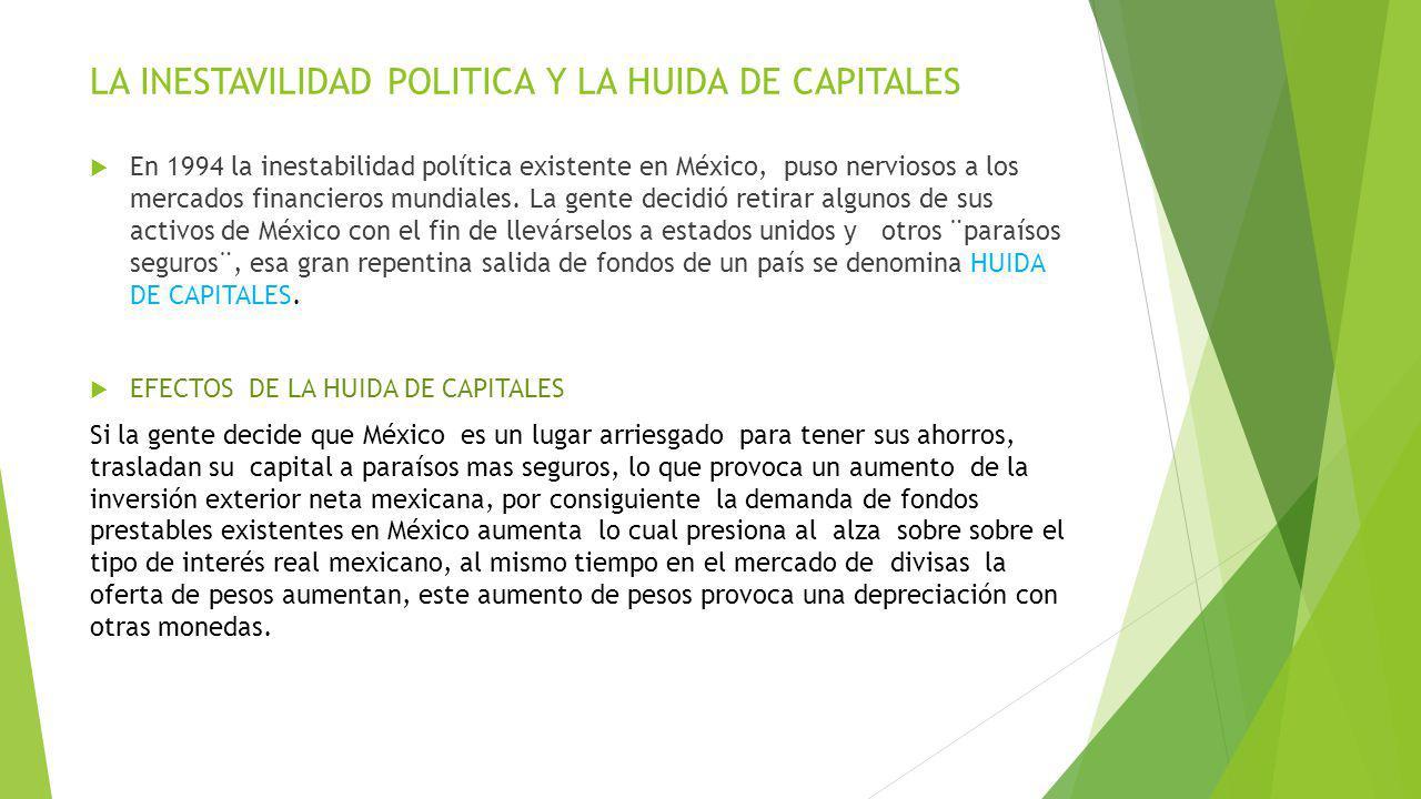 LA INESTAVILIDAD POLITICA Y LA HUIDA DE CAPITALES En 1994 la inestabilidad política existente en México, puso nerviosos a los mercados financieros mun