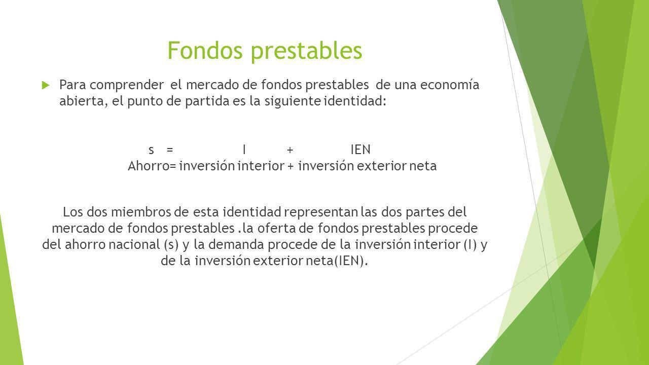Fondos prestables Para comprender el mercado de fondos prestables de una economía abierta, el punto de partida es la siguiente identidad: s = I + IEN