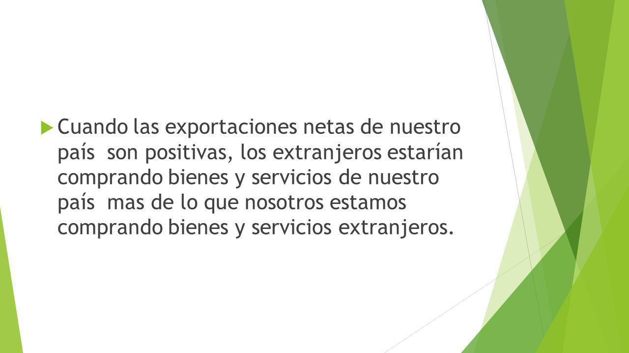 Cuando las exportaciones netas de nuestro país son positivas, los extranjeros estarían comprando bienes y servicios de nuestro país mas de lo que noso