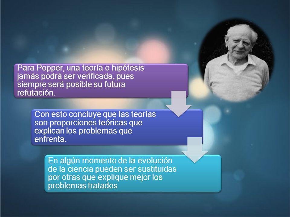 Para Popper, una teoría o hipótesis jamás podrá ser verificada, pues siempre será posible su futura refutación.