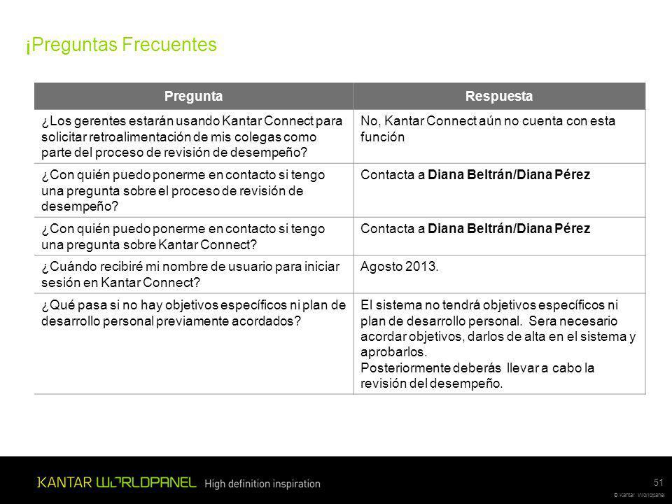 © Kantar Worldpanel ¡Preguntas Frecuentes 51 PreguntaRespuesta ¿Los gerentes estarán usando Kantar Connect para solicitar retroalimentación de mis colegas como parte del proceso de revisión de desempeño.