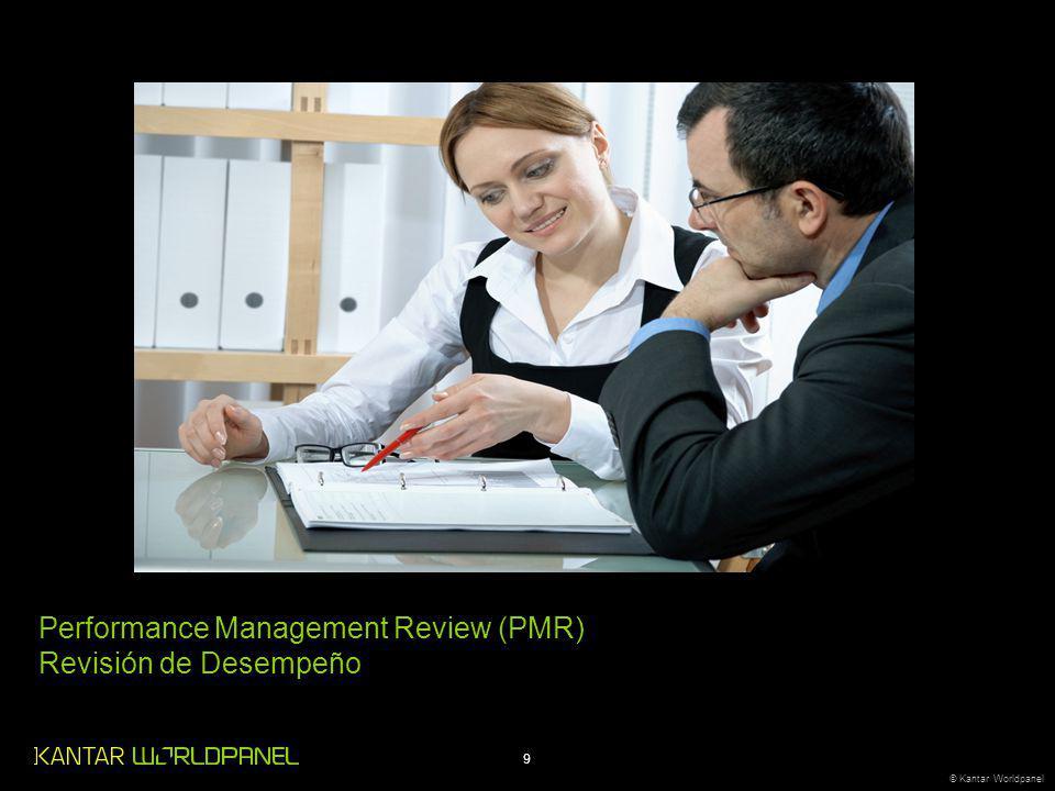9 © Kantar Worldpanel Performance Management Review (PMR) Revisión de Desempeño