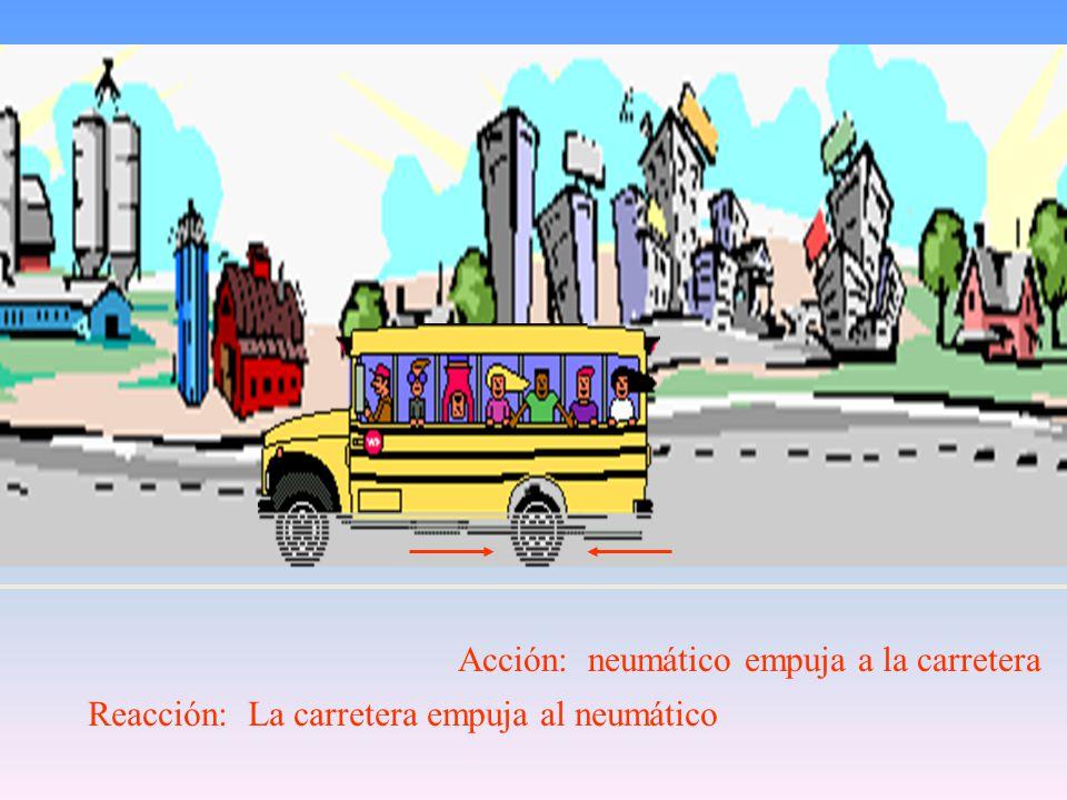 Acción: neumático empuja a la carretera Reacción: La carretera empuja al neumático