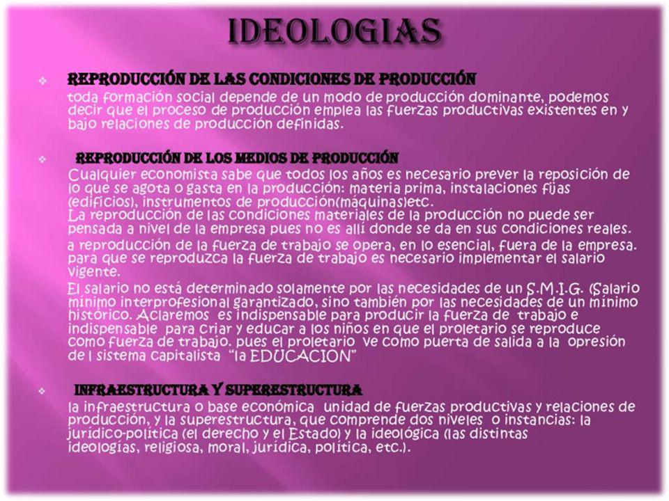 La línea de trabajo más conocida de Althusser tiene que ver con sus estudios de la ideología, y es Ideología y aparatos ideológicos de Estado su obra más conocida en este campo.