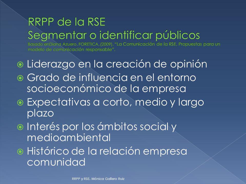 Liderazgo en la creación de opinión Grado de influencia en el entorno socioeconómico de la empresa Expectativas a corto, medio y largo plazo Interés p