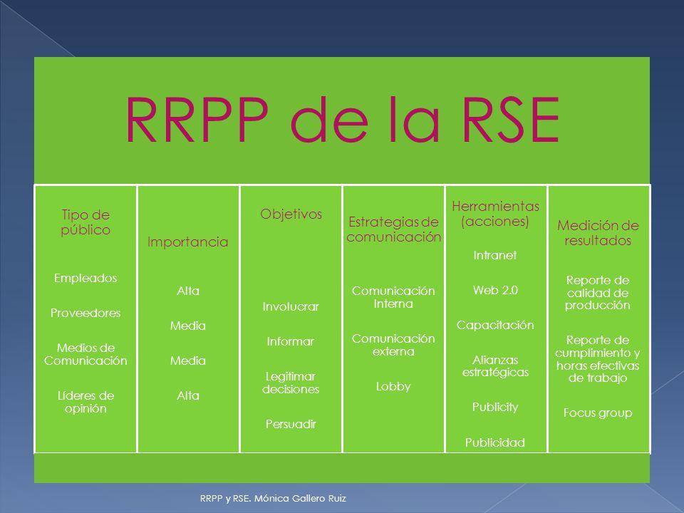 RRPP de la RSE Tipo de público Empleados Proveedores Medios de Comunicación Líderes de opinión Importancia Alta Media Alta Objetivos Involucrar Inform