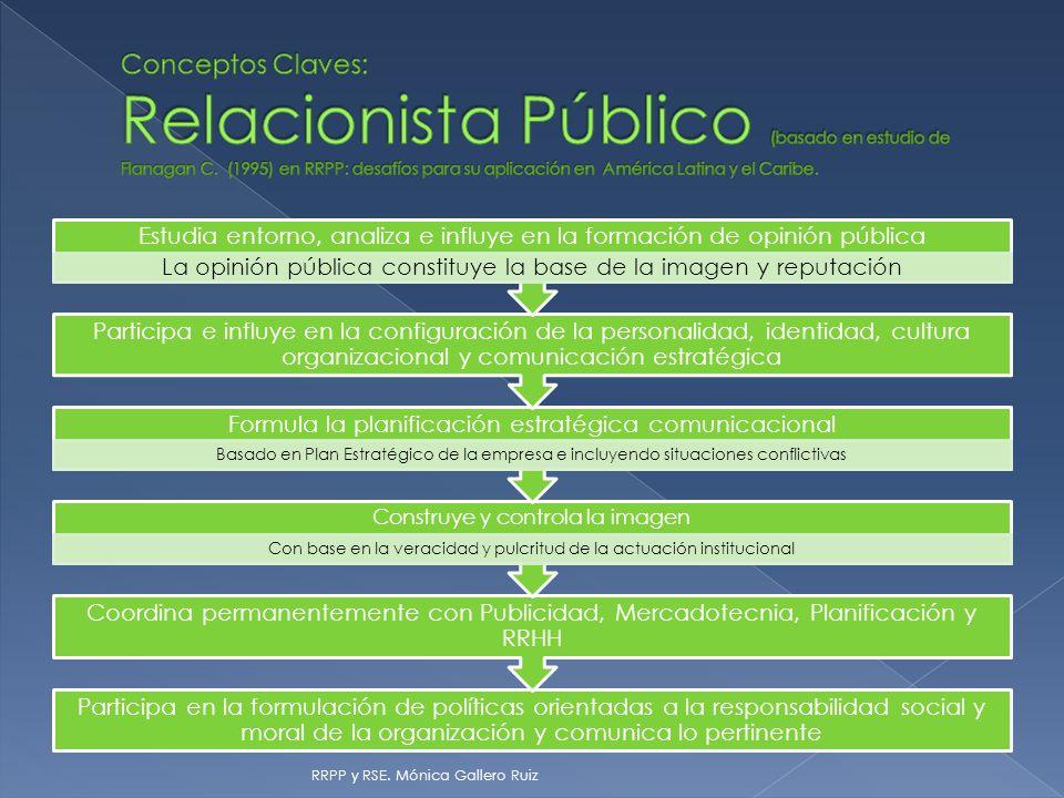 Participa en la formulación de políticas orientadas a la responsabilidad social y moral de la organización y comunica lo pertinente Coordina permanent