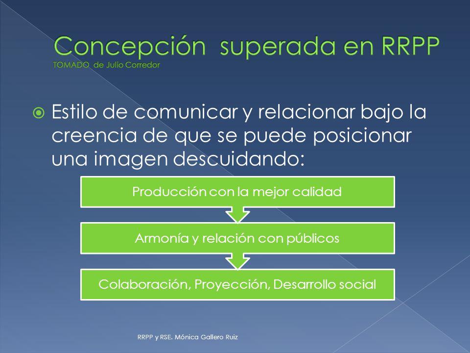 Estilo de comunicar y relacionar bajo la creencia de que se puede posicionar una imagen descuidando: RRPP y RSE. Mónica Gallero Ruiz Colaboración, Pro