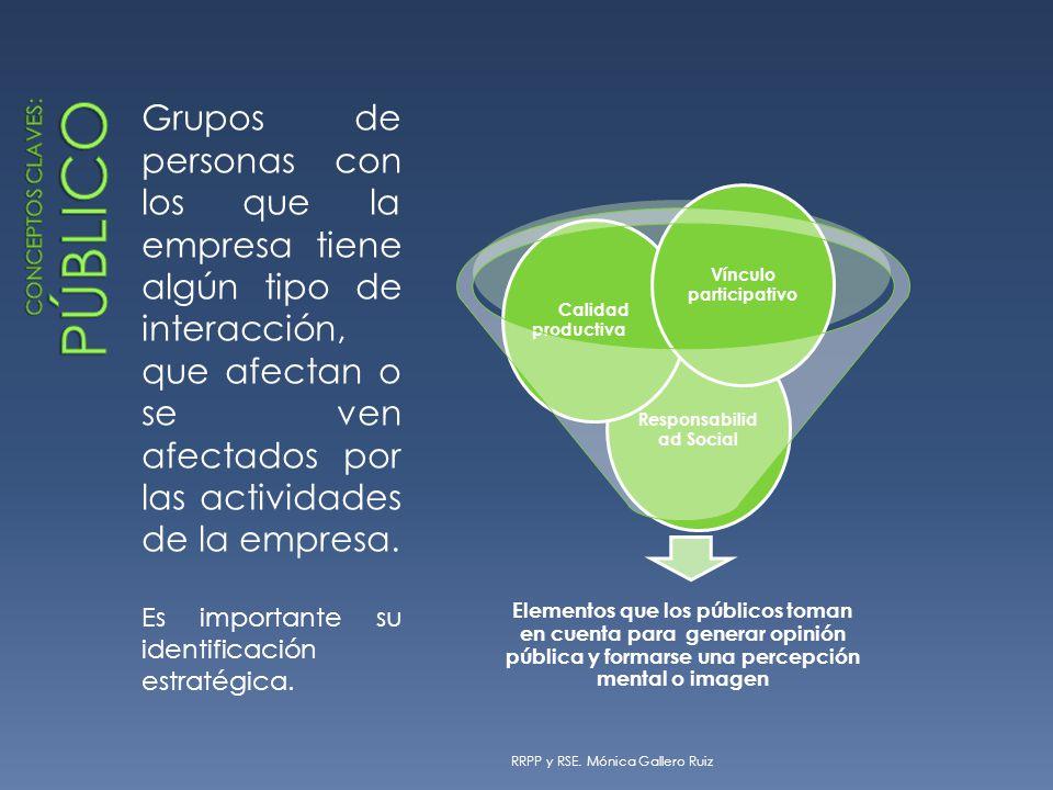 Grupos de personas con los que la empresa tiene algún tipo de interacción, que afectan o se ven afectados por las actividades de la empresa. Es import