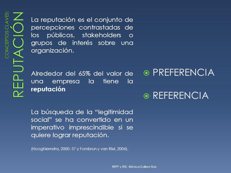 La reputación es el conjunto de percepciones contrastadas de los públicos, stakeholders o grupos de interés sobre una organización. Alrededor del 65%
