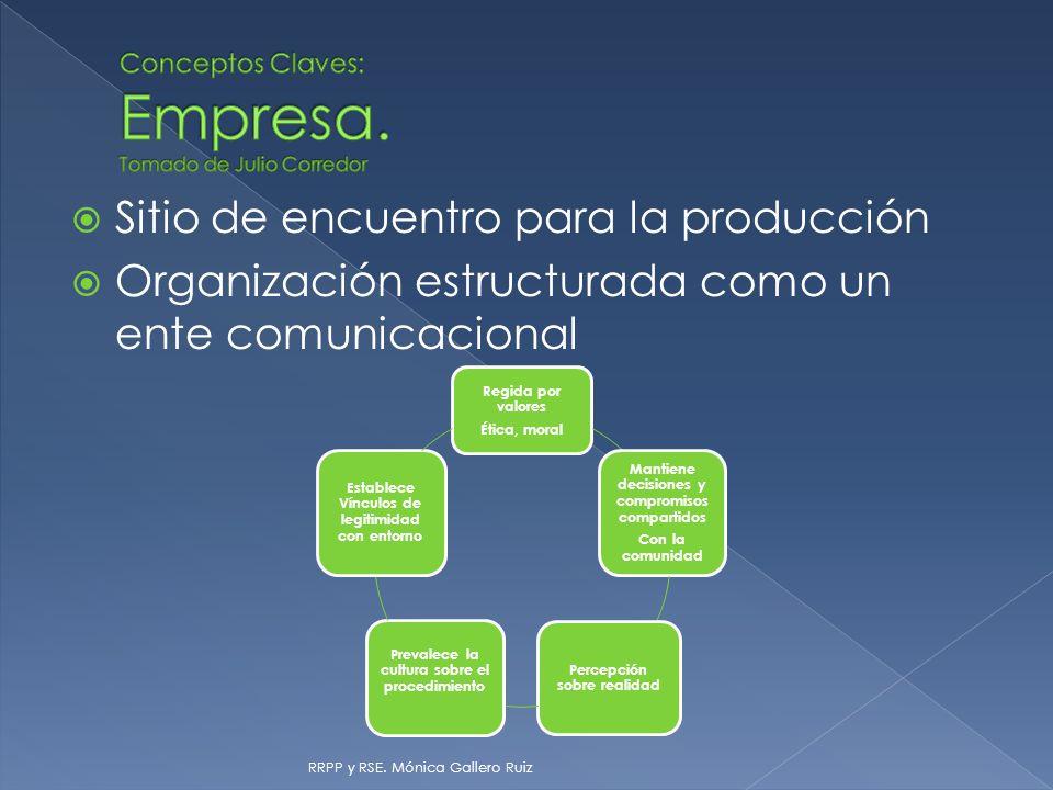 Sitio de encuentro para la producción Organización estructurada como un ente comunicacional RRPP y RSE. Mónica Gallero Ruiz Regida por valores Ética,