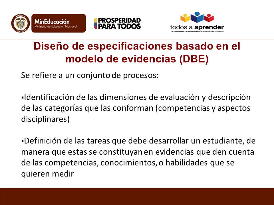 Se refiere a un conjunto de procesos: Identificación de las dimensiones de evaluación y descripción de las categorías que las conforman (competencias