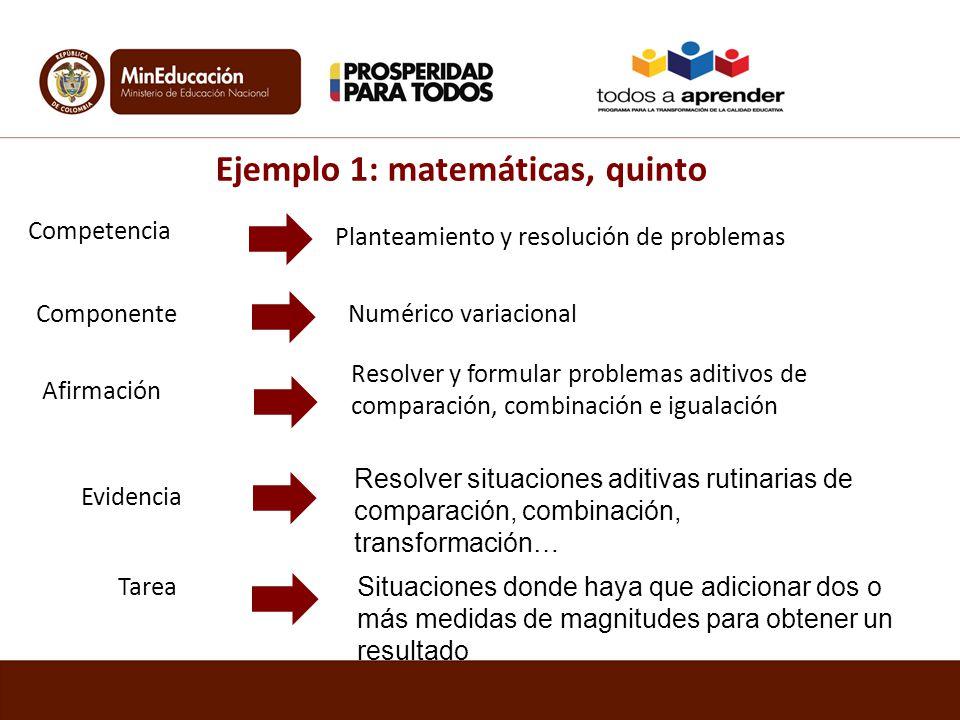 Ejemplo 1: matemáticas, quinto Competencia Planteamiento y resolución de problemas ComponenteNumérico variacional Afirmación Resolver y formular probl