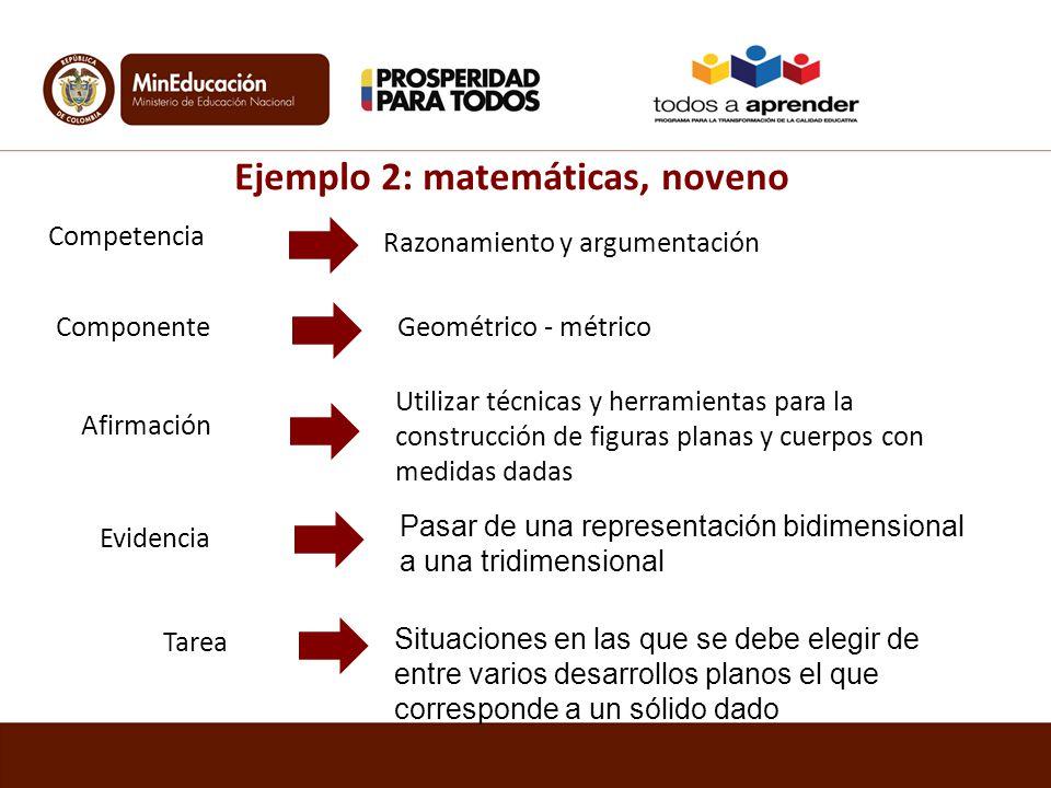 Ejemplo 2: matemáticas, noveno Competencia Razonamiento y argumentación ComponenteGeométrico - métrico Afirmación Utilizar técnicas y herramientas par
