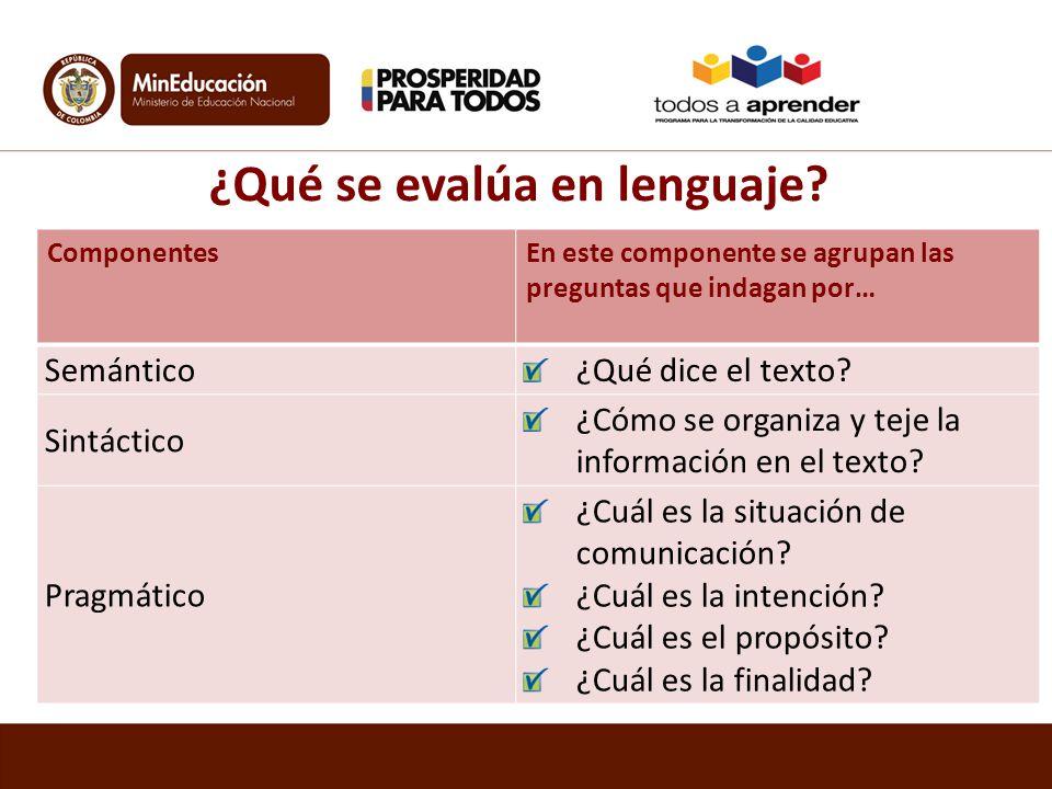 ¿Qué se evalúa en lenguaje? ComponentesEn este componente se agrupan las preguntas que indagan por… Semántico ¿Qué dice el texto? Sintáctico ¿Cómo se