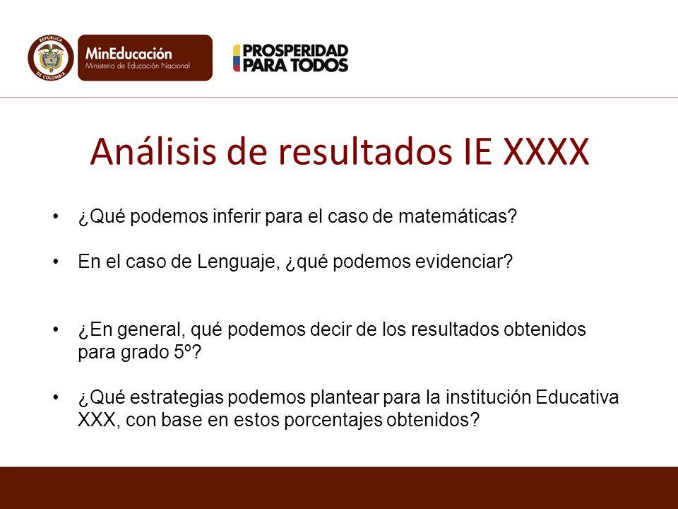 Análisis de resultados IE XXXX ¿Qué podemos inferir para el caso de matemáticas? En el caso de Lenguaje, ¿qué podemos evidenciar? ¿En general, qué pod