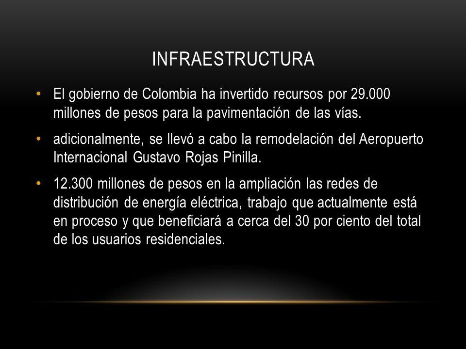 INFRAESTRUCTURA El gobierno de Colombia ha invertido recursos por 29.000 millones de pesos para la pavimentación de las vías.
