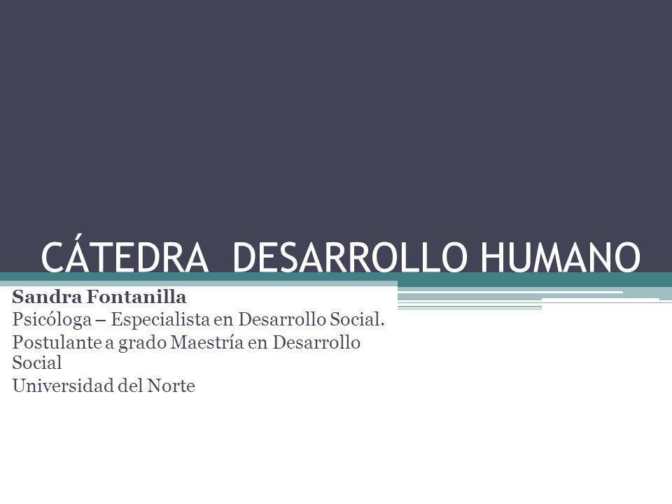 CÁTEDRA DESARROLLO HUMANO Sandra Fontanilla Psicóloga – Especialista en Desarrollo Social. Postulante a grado Maestría en Desarrollo Social Universida