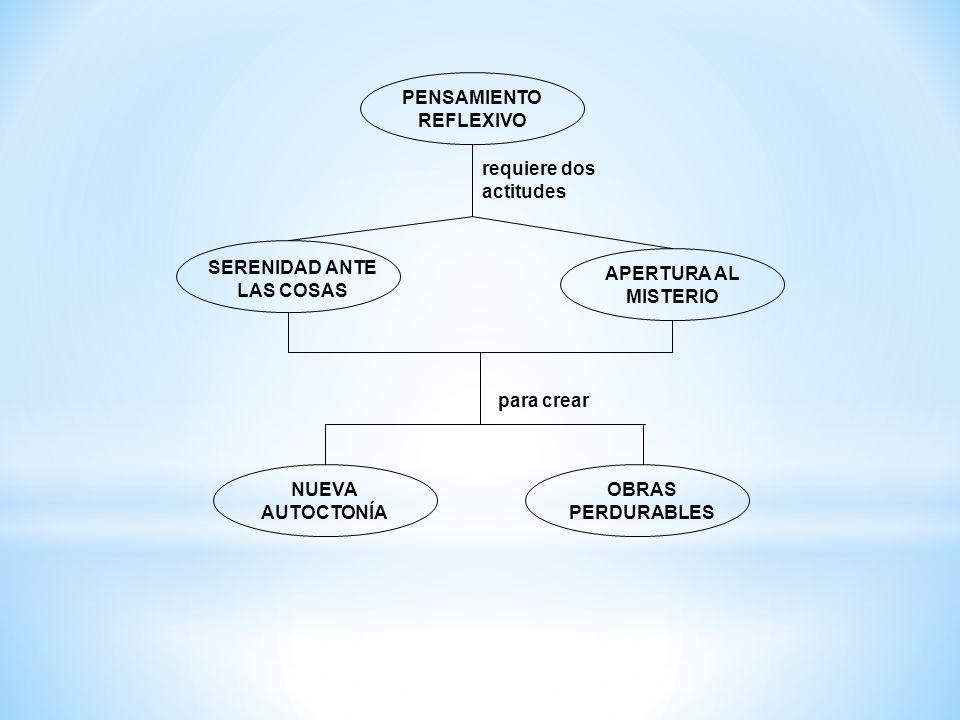 PENSAMIENTO REFLEXIVO requiere dos actitudes SERENIDAD ANTE LAS COSAS APERTURA AL MISTERIO para crear NUEVA AUTOCTONÍA OBRAS PERDURABLES