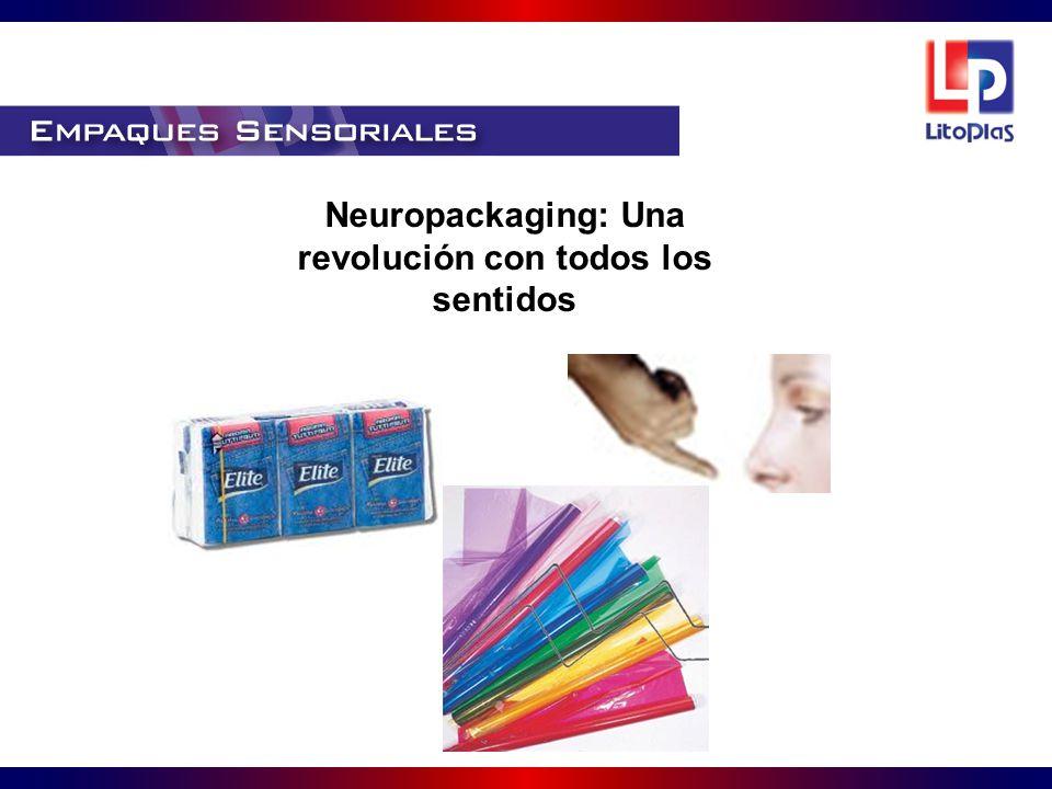 Neuropackaging: Una revolución con todos los sentidos