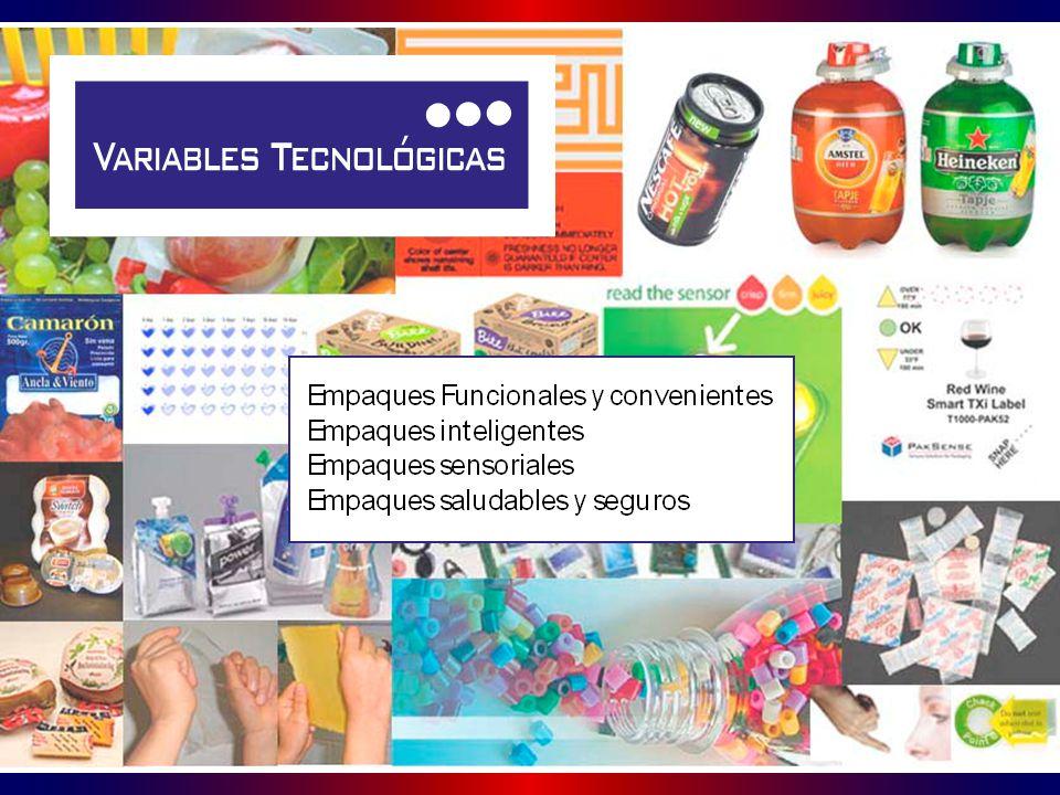 Facilidad de apertura Bolsa Grip & Tear , de Cryovac Food Packaging, EE.UU.