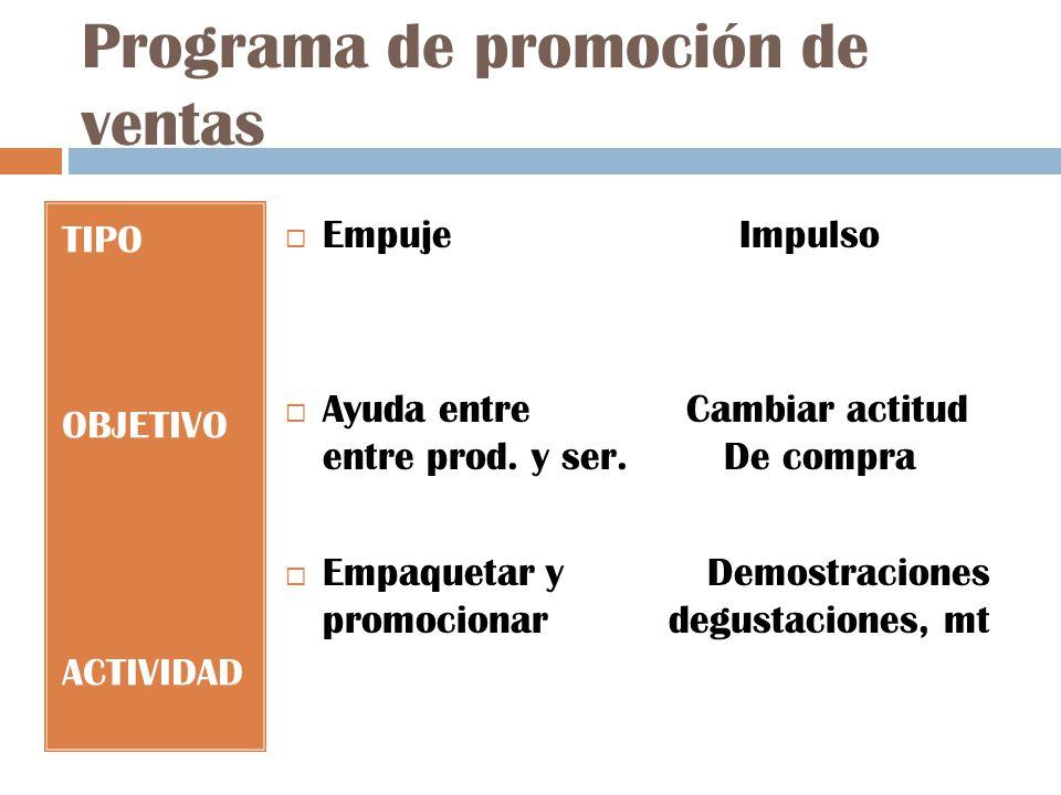 Programa de promoción de ventas TIPO OBJETIVO ACTIVIDAD Empuje Impulso Ayuda entre Cambiar actitud entre prod.