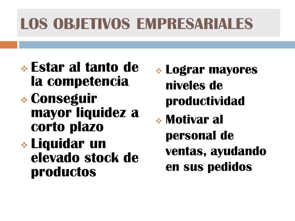 LOS OBJETIVOS EMPRESARIALES Estar al tanto de la competencia Conseguir mayor liquidez a corto plazo Liquidar un elevado stock de productos Lograr mayores niveles de productividad Motivar al personal de ventas, ayudando en sus pedidos